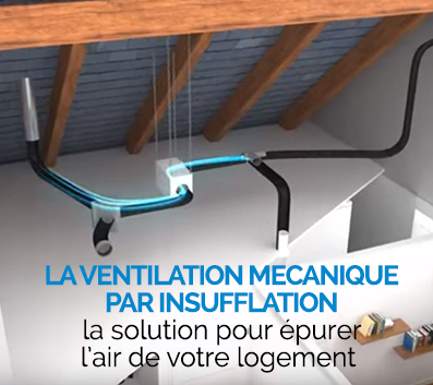 la ventilation positive ou par insufflation